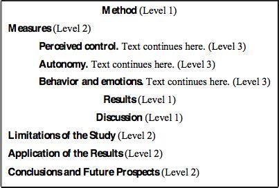 11 Sample MLA Outline Templates - PDF, Word